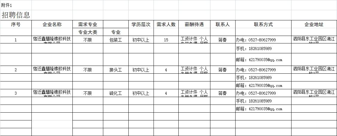 【泗阳】宿迁鑫