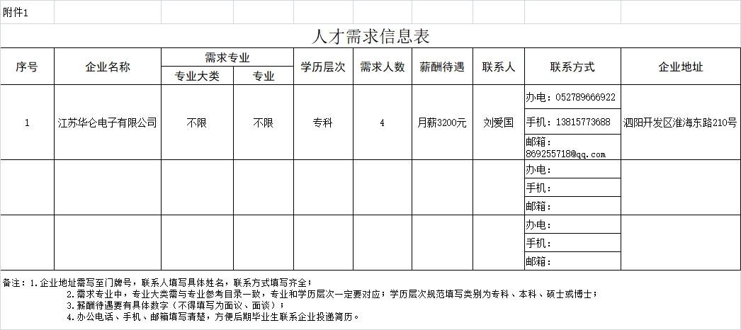 【泗阳】江苏华仑电子有限公司人才招聘岗位