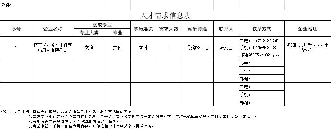 【泗阳】恒天(江苏)化纤家纺科技有限公司人才招聘岗位