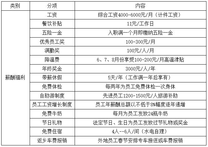 东贝机电(江苏)有限公司正在招聘!