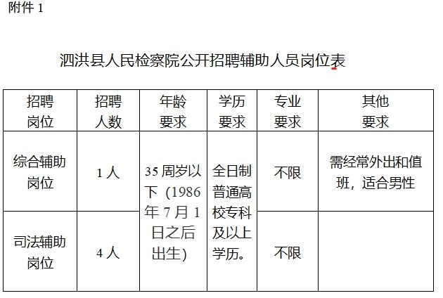 泗洪县人民检察院公开招聘辅助人员公告